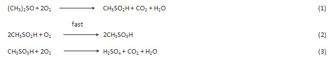 dmso-1-2-and-3